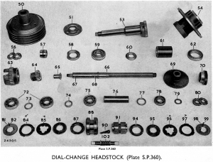 dial change headstock 1 p3