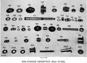 dial change headstock 3 p5