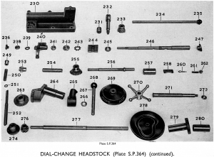 dial change headstock 5 p7
