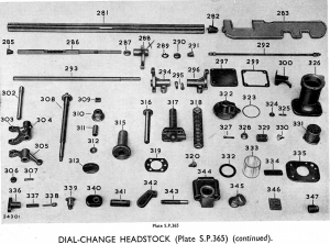 dial change headstock 6 p8
